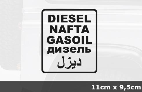 Diesel rabattcode